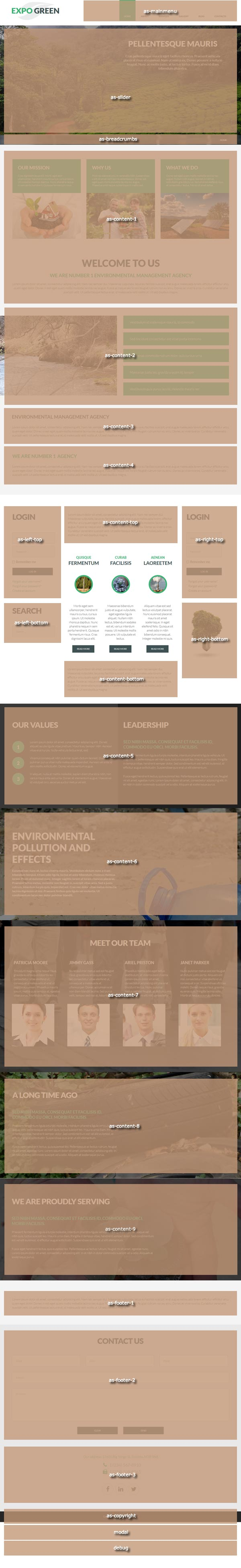 Environmental Joomla Template - Module Positions