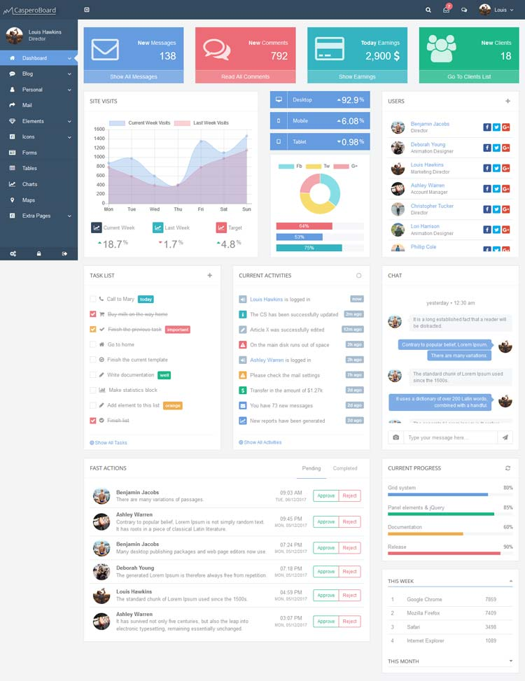 Admin HTML template