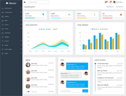 Admin Dashboard Template - Meter