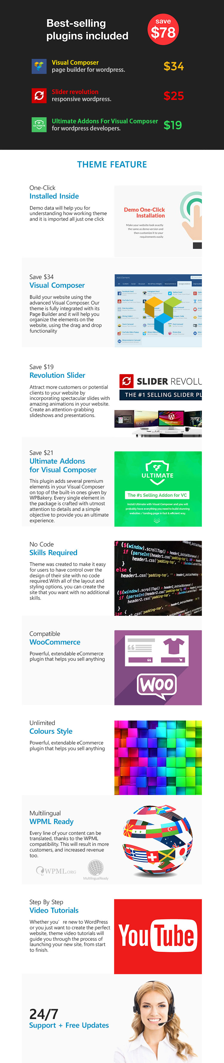 Construction WordPress theme features