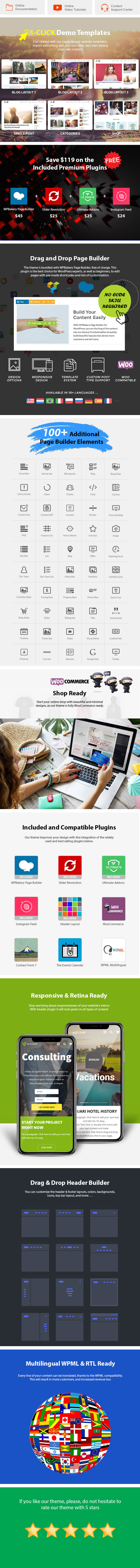 Lifestyle WordPress Theme Features